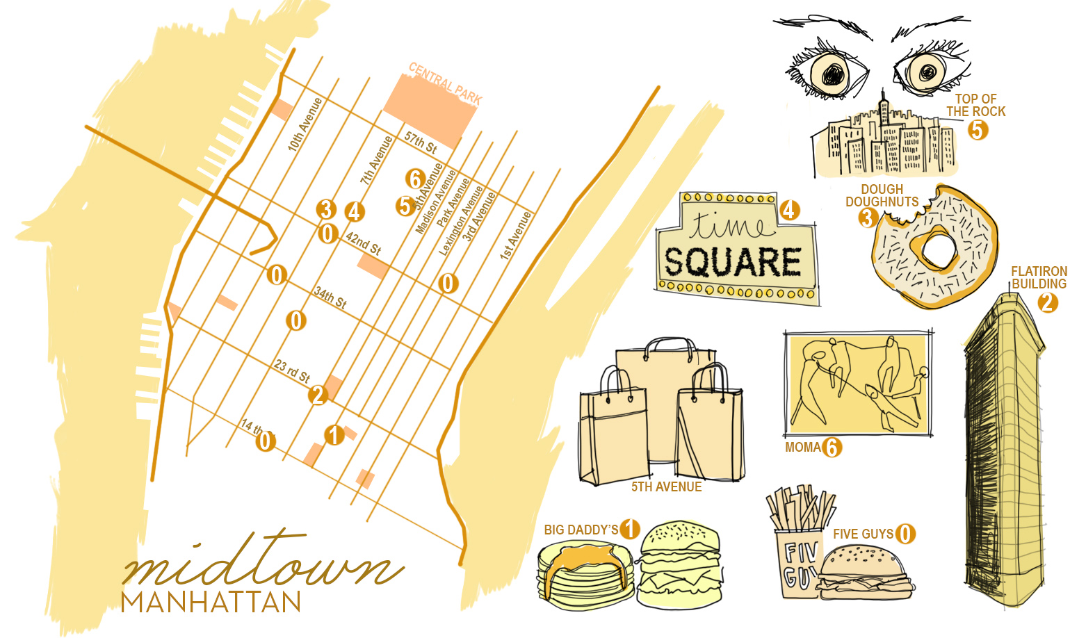 MAP NYC MIDTOWN