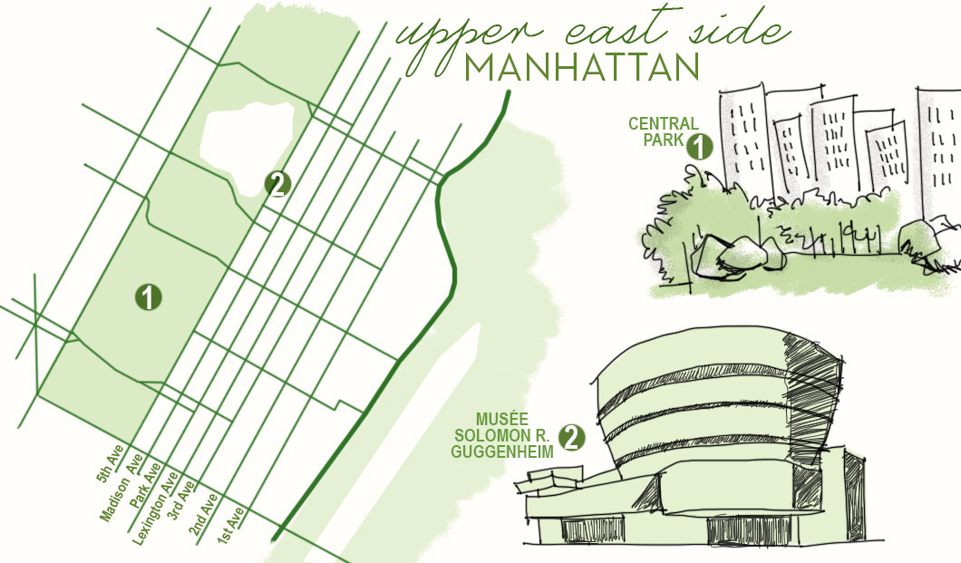 MAP NYC CENTRAL PARK